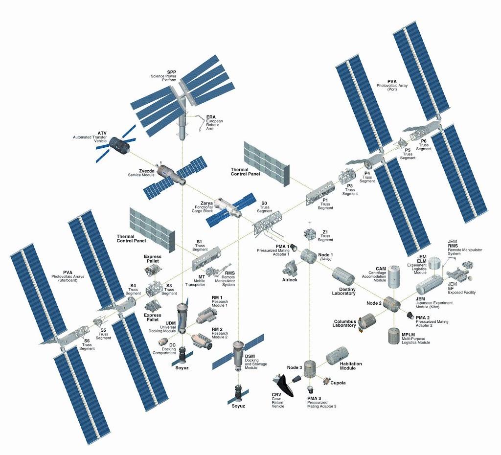 esploso-ISS