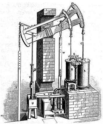Hornblower-Jonathan-Compound-Steam-Engine